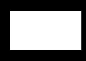 lijn2-logo-300x212transp-white